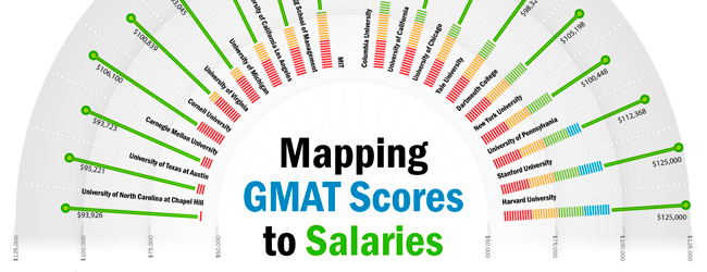 Gmat Counselling In Delhi  Best Mba Admissions Consultants. Online Loan Consolidation Plumbers Las Vegas. Carpet Cleaners Chicago Whirlpool Walk In Tub. Booklet Online Printing Hard Water And Eczema. San Jose Colleges And Universities. Adult Education Website Paypal Ecommerce Site. Embedded Systems Conference 2014. Mcloughlin Place Senior Living. Amedd Correspondence Courses